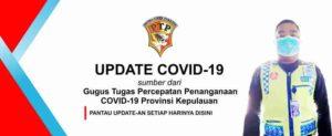 Update Corona 5 April 2020 di Kepri, Bertambah 1 orang Positif dari Batam