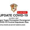 Update COVID-19 virus Corona di Kepri Batam, Karimun, Lingga, Bintan, Anambas dan Natuna setiap hari - 03 Juli 2020