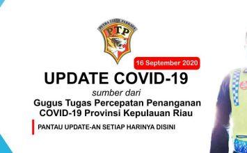 Update COVID-19 virus Corona di Kepri Batam, Karimun, Lingga, Bintan, Anambas dan Natuna setiap hari - 16 September 2020