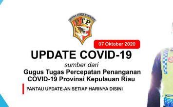 Update COVID-19 virus Corona di Kepri Batam, Karimun, Lingga, Bintan, Anambas dan Natuna setiap hari - 07 Oktober 2020