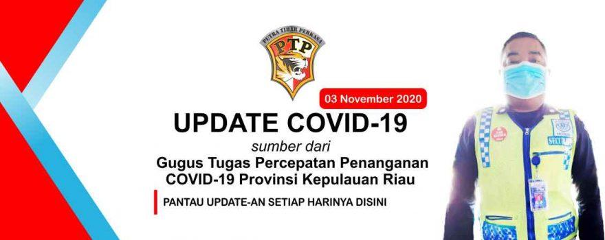 Update COVID-19 virus Corona di Kepri Batam, Karimun, Lingga, Bintan, Anambas dan Natuna setiap hari - 03 November 2020