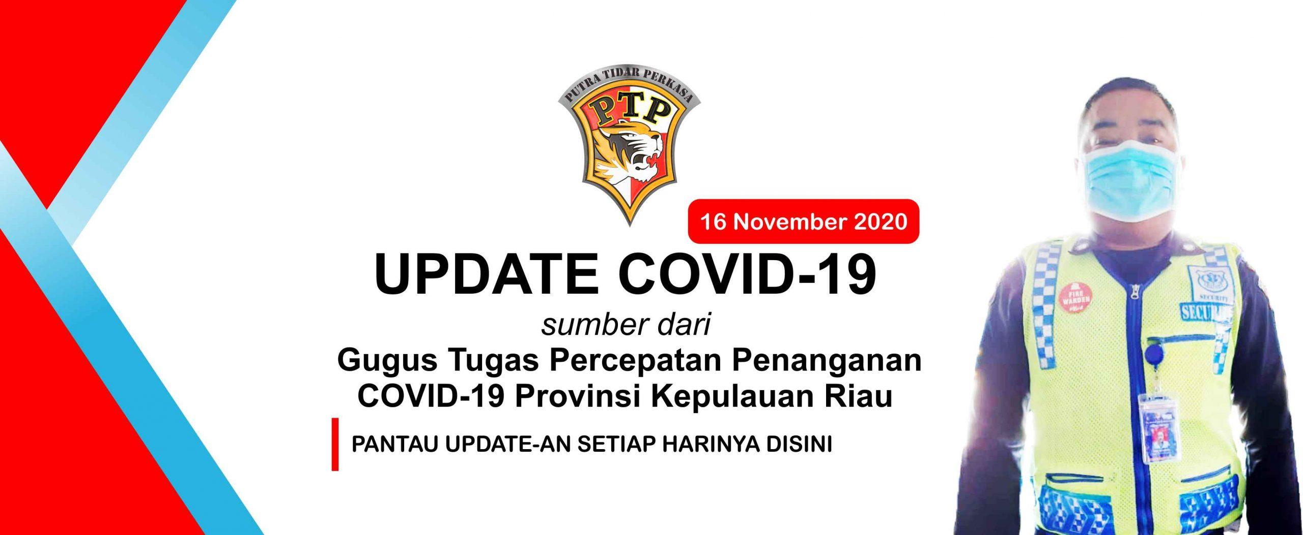 Update Corona 16 November 2020 di Kepri: 5 Kasus Aktif Bertambah dari Tanjung Pinang dan Bintan